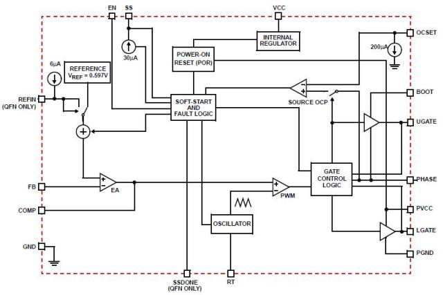 switching regulator design